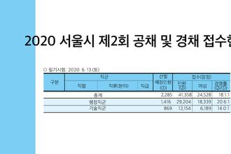 2020 서울시 제2회 공채 및 경채 접수현황