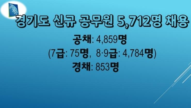경기도 올해도 5천명 이상 선발한다